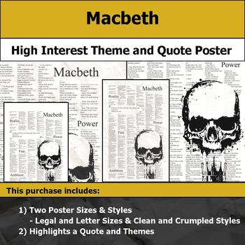 Macbeth - Visual Theme and Quote Poster for Bulletin Boards