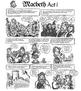 Macbeth and Shakespeare Bundle