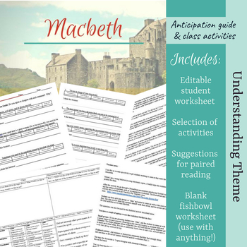 Macbeth pre-reading anticipation guide & activities with FREE fishbowl worksheet