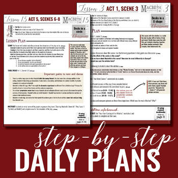 Macbeth by Shakespeare: Lesson Plan Teaching Unit