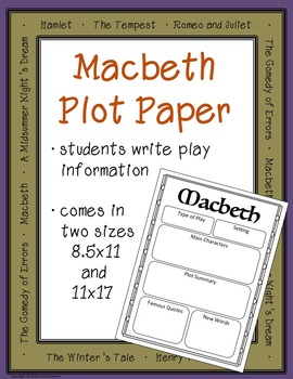 Macbeth plot paper and poster