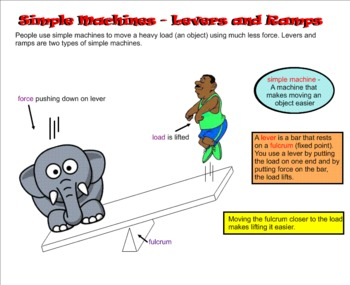 Simple Machines and Forces  - A Second Grade SmartBoard Review