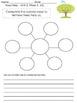 Macmillan First Grade- Guided Readers Response Sheets (Unit 2)