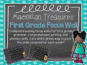Macmillan Treasures: Chalkboard Weekly Focus Wall