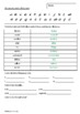 Macquarie Junior Dictionary Activities / Skills - Food Theme