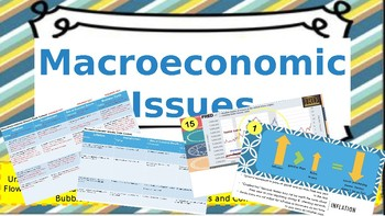 Macroeconomic Issues Task Cards  - Inflation, Business Cycle & Econ Growth