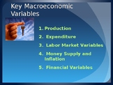 Macroeconomics - Business Cycles
