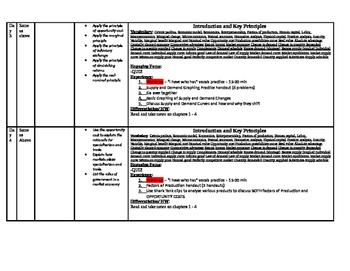 Macroeconomics Lesson Plans, Unit 1