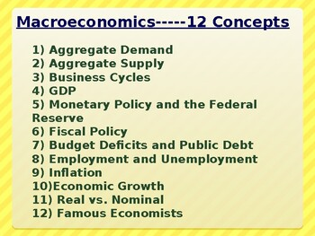 Macroeconomics PowerPoint