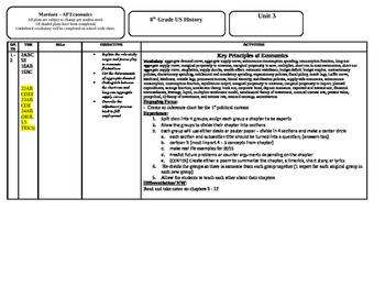 Macroeconomics Unit 3 Nationala Income/ Price determininat