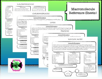 Macromolecule Quick Reference Sheets