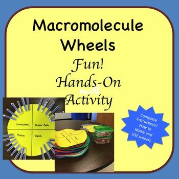 Macromolecule Wheels