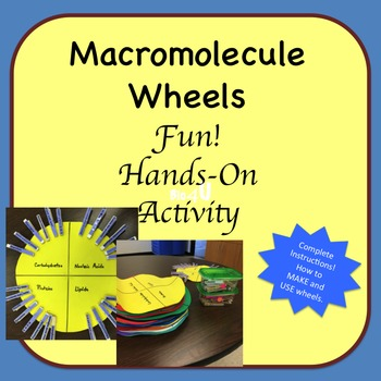 Macromolecule Wheels