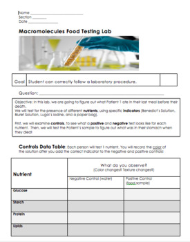 Macromolecules and Food Testing Lab BUNDLE