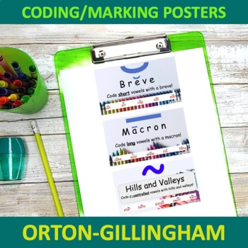 Macron & Breve Coding/Marking Posters