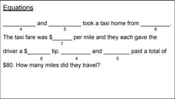 Mad Lib 8th Grade Math Project