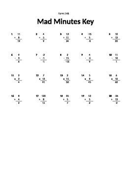 Mad Minutes - Arithmetic!