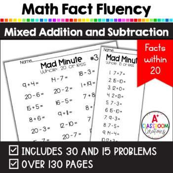 Mad Minutes Math Fact Fluency:  Addition and Subtraction