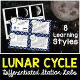 Lunar Cycle Student-Led Station Lab - Distance Learning