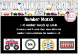 Mad about Maths - Monster Truck Number Match