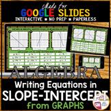 GOOGLE SLIDES Slope-Intercept Form from Graphs Matching Activity