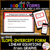 Writing Linear Equations in Slope-Intercept Form (Made for Google Drive)