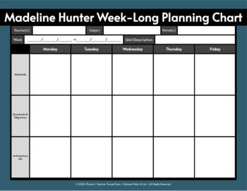 Madeline Hunter Lesson Plan: Week-Long Format