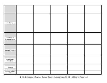 Madeline Hunter Lesson Plan: Week-Long Format (.docx version)