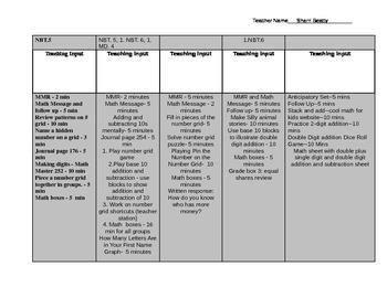 Madeline Hunter Lesson Plans For Unit 9 Everyday Math