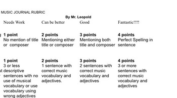 MaestroLeopold'sMusic Journal Rubric