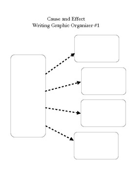 Maggie Made: Cause and Effect Graphic Organizer #1