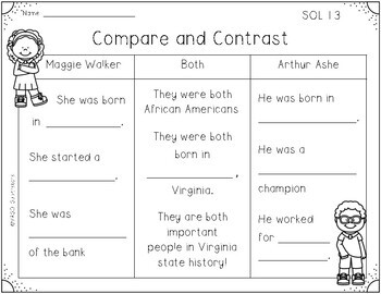 Maggie Walker and Arthur Ashe {Compare and Contrast}