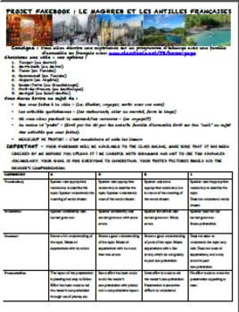 Maghreb and French West Indies Project Rubric