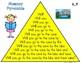 Magic E Fluency Pyramids