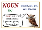 Magic Grammar. Parts of Speech
