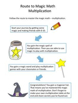 Magic Math - Multiplication