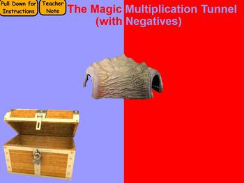 Magic Multiplication Tunnel (with Negatives)