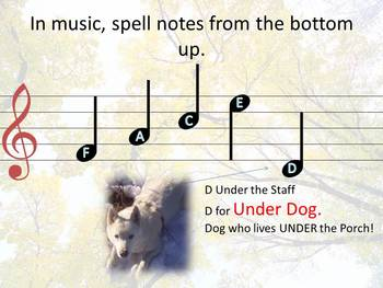 Magic Notes!  Pitch Naming Flash Cards Level 2  Treble Space FACE