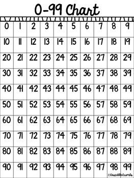 Magic Number Game