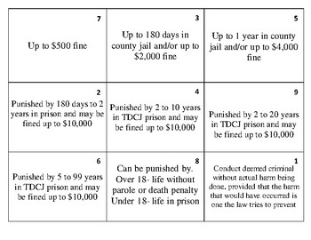 Magic Number Vocabulary Activity for Texas Crimes & Punishments