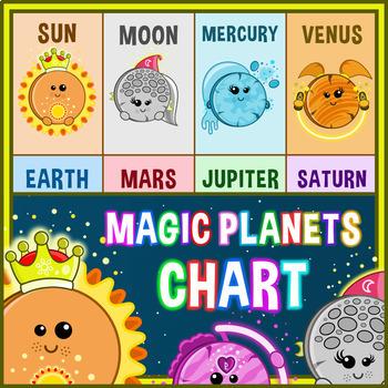 Montessori Magic Planets Poster Chart