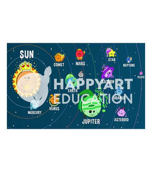 Magic Solar System Chart