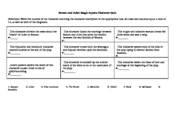 Magic Square Character Quiz for Romeo and Juliet by William Shakespeare