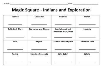 Magic Square of Indians and Exploration