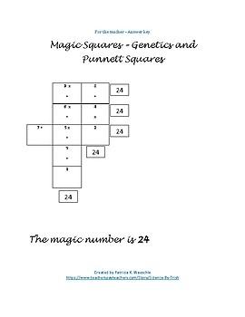 Magic Squares - Genetics and Punnett Squares