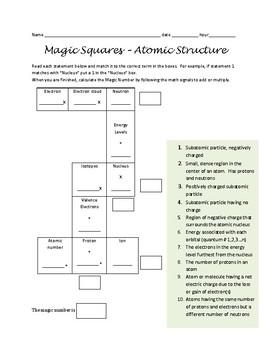 Magic Squares - Atomic Structure
