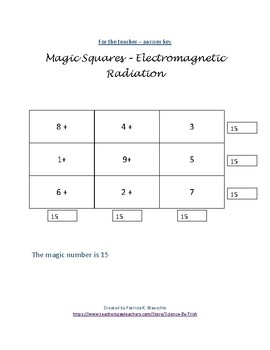 Magic Squares Electromagnetic Radiation