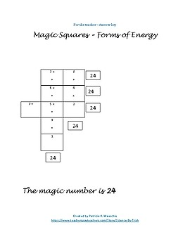 Magic Squares - Forms of Energy