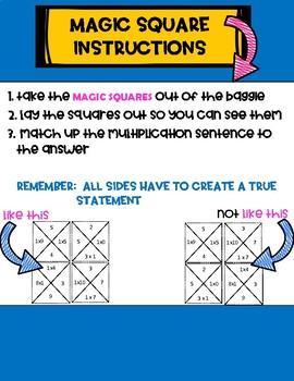 Magic Squares Multiplication