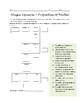 Magic Squares - Properties of Matter
